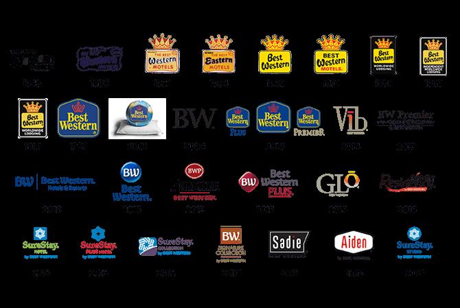 bwhr historical logotimeline 42020 Best Western Hotels отбелязват 75 години от основаването